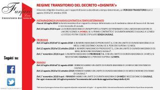 Il Decreto Dignità: regime transitorio